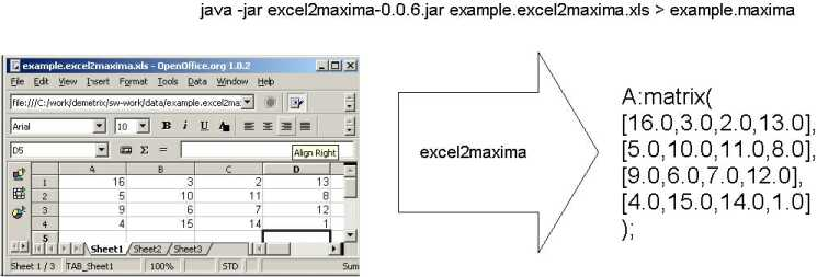 How to use excel2maxima